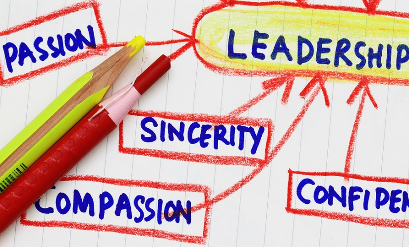describe the leading characteristics of charismatic leaders The most important difference between transactional and transformational leadership is that  in transactional leadership leader,  leadership is charismatic.