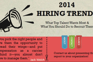 Download Our Free 2014 Hiring Trends Report!